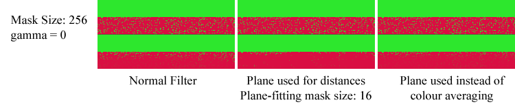 Comparison of Noise Pattern Unfiltered and Filtered Images (10 percent noise, Gaussian blurring function standard deviation of zero)